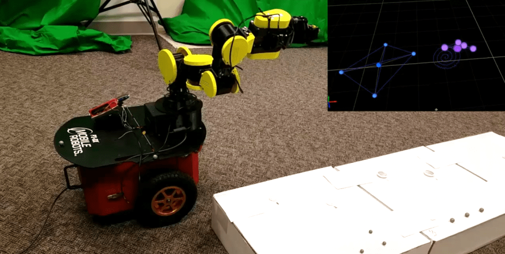 A stationary search observed using the motion capture system